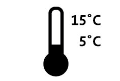 4A_Care_icon_Temperature